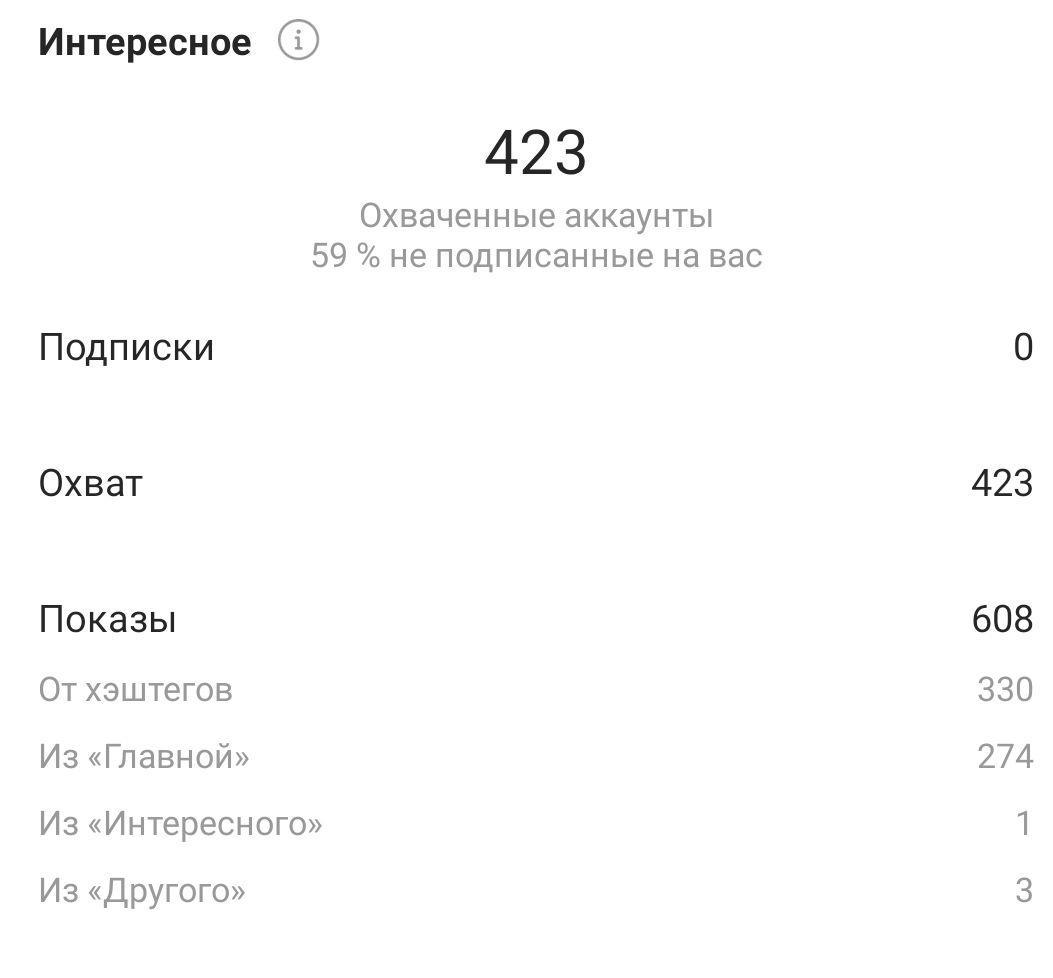 Хештеги в инстаграме - аналитика использования хэштегов инстаграм