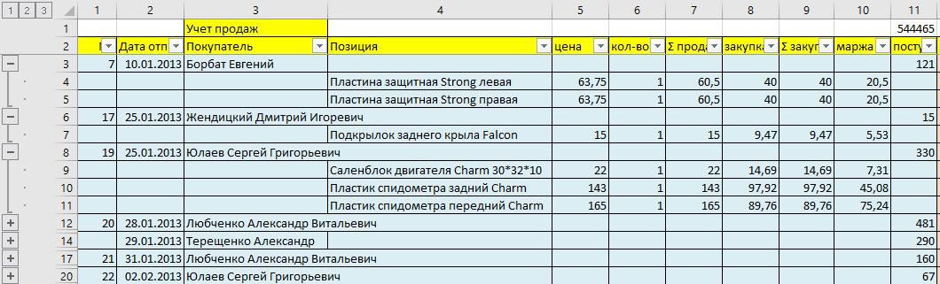 Запись заказов в файл Excel при продажах в группе Вайбер