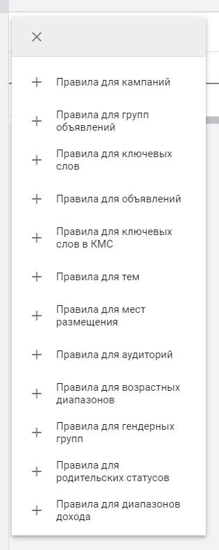 Автоматизированные правила Google ADS