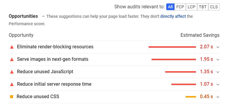 Пример Google Pagespeed Insights